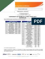 Campeonato de España de Clubes Atletismo