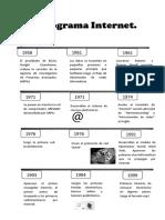 Infograma Internet