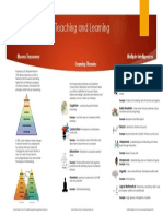teaching and learning poster steve rindfleisch
