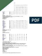 07.26.17 Box Score