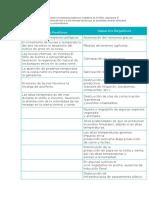 Impactos positivos y negativos de El Niño.docx
