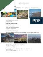 Departamentos de Guatemala y Lugares Turisticos
