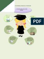 infografia y cuadro conceptual de Necesidades humanas