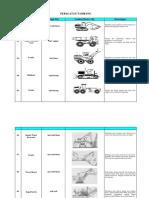 tugasperencanaanalattambang-150603054122-lva1-app6891.pdf