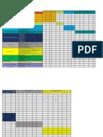 Identificaciòn de La BD en La Matriz Procesos vs Entidades