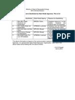 Blacklisted Firms Offgrid SPV 22012016