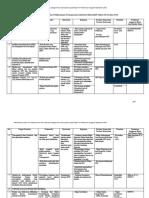 2014-2015 Indonesia Work Plan Bahasa Indonesia