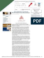Déclaration de Marrakech Sur Les Droits Des Minorités Religieuses Dans Le Monde Islamique »