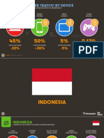 Indonesia Stats