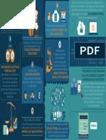 Siemens_Omneo_Infographic.pdf
