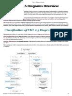 UML 2 Diagrams