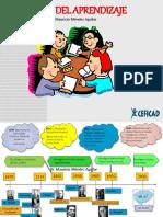 Teorías Del Aprendizaje. Piaget, Vigotsky, Ausubel y Bruner1