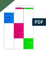 304 assessment pdf