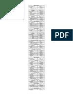 Peta Jabatan Rsud Tuk Perbandingan