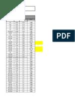 Revestimientos Impermeabilización Clj Rev 0.0