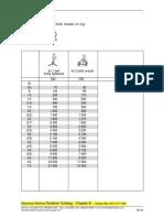 DIN 580 bis.pdf