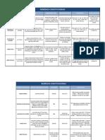 89978012-Remedios-Constitucionais.pdf