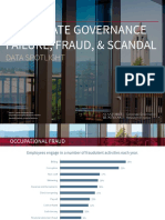 Corporate Governance Data Spotlight