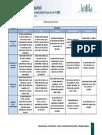 A1. Rubrica de Participacion en Foro U1
