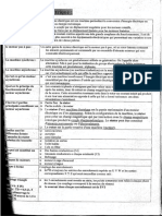 questionnaire anciens concours ONEE.pdf