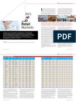 Indias Next 100 Retail Markets 2013