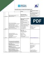 Phd Scholarship University List 21 June 2017