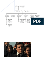 Genograma Padrino