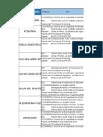 Nurse Informatics-DB MOOC