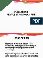 10. Pengantar Bagan Alir