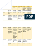 planner for assessment sequence
