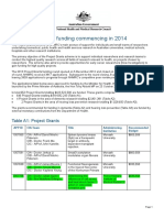 Project Grants Outcomes 2014 131023