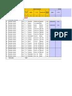 Data Governor PLTD Sungai Penuh