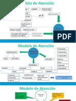 modelo de atención propuesta 2016.pptx