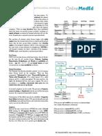OMedEd - Cardiology - CAD.pdf