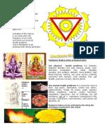 Manipura Meditation
