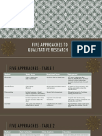 Five_Approaches_to_Qualitative_Research (2).pptx