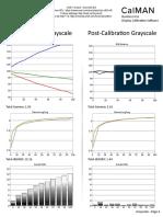 Vizio D65-E0 CNET calibration report