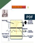 PDF Millikan