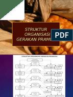 Organisasi Gp