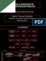 U1 y U2Finanzas Públicas Territoriales-CLEVES (2)
