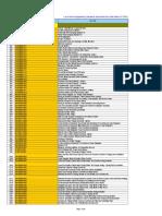291330387 Aramco Standard List