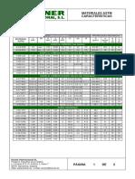 mat_carac.pdf