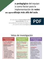 El Liderazgo pedagógico del equipo directivo como factor para la creación e implementación de redes de aprendizaje más allá del aula.