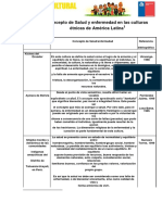 Concepto de Salud y Enfermedad en Las Culturas Etnicas de America Latina2