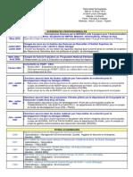Curriculum Vitae Dr Rokhaya NDiaye_French