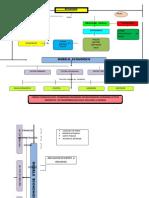 Mapa Conceptual Finanzas y PEFF
