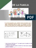 Test Familia (1)