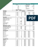 Estructura de Costos_labores Mineras