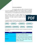 Descripción Proceso de Potabilización (1)
