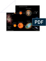 evolución de las estrellas.doc